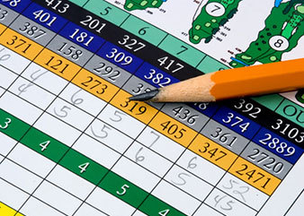 Golf Handicap Plan